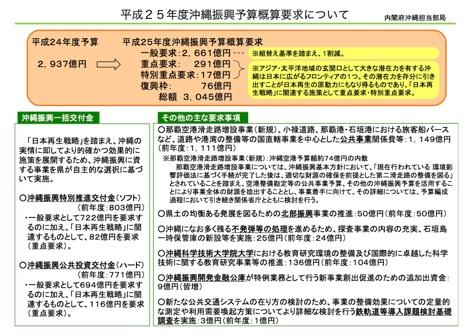 平成25年度沖縄振興予算概算要求について (内閣府沖縄担当部局)