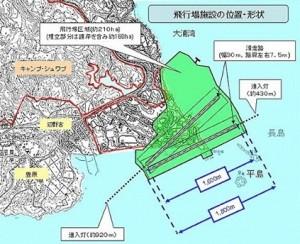 辺野古 (飛行場施設の位置・形状)