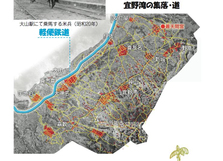 宜野湾の集落と軽便鉄道(出典:宜野湾市ホームページ
