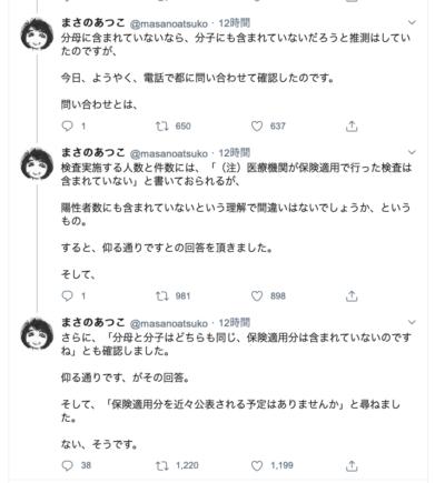 まさのあつこ氏Tweet