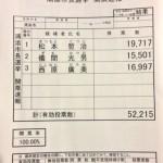 市民本位の浦添市長誕生を喜ばない「オール沖縄」